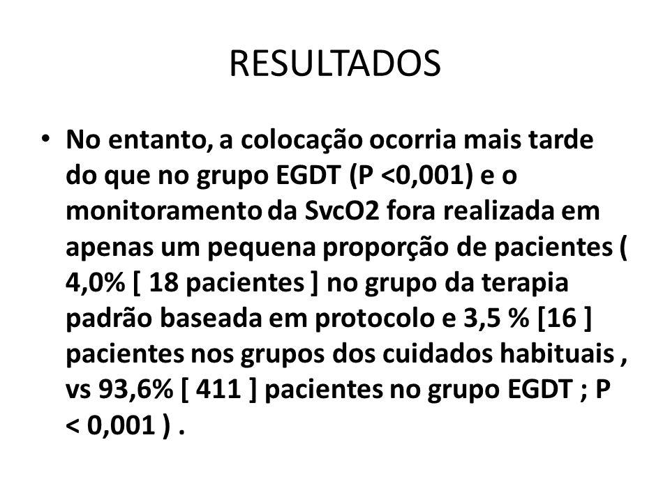 RESULTADOS No entanto, a colocação ocorria mais tarde do que no grupo EGDT (P <0,001) e o monitoramento da SvcO2 fora realizada em apenas um pequena p