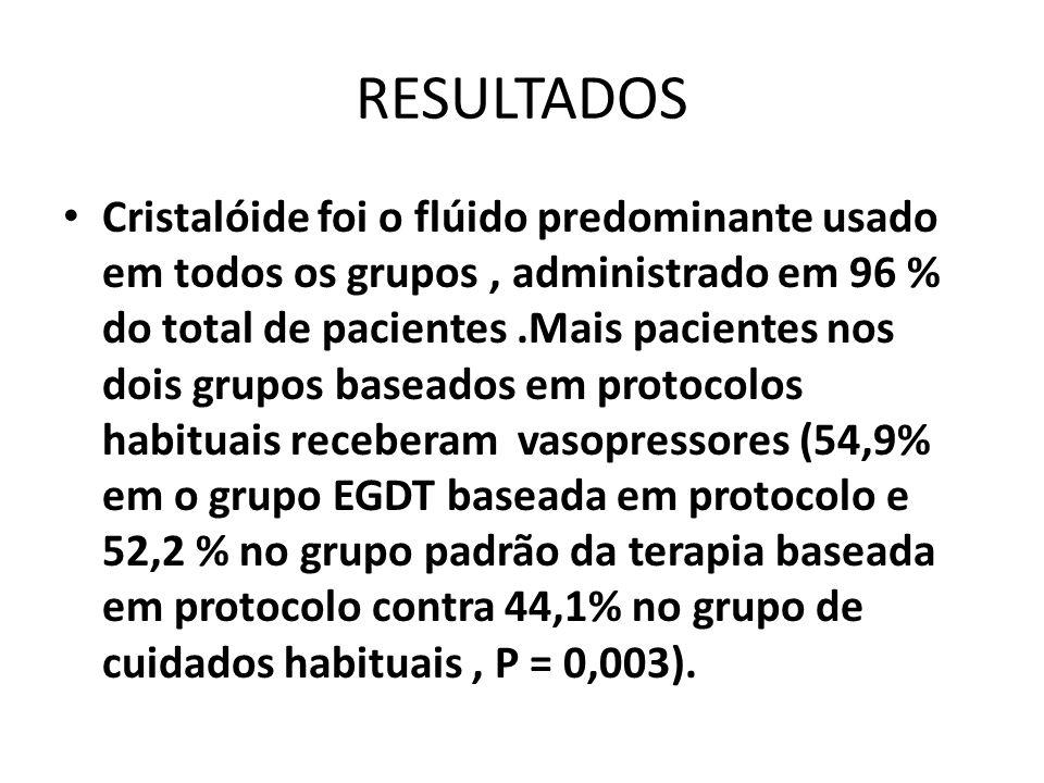 RESULTADOS Cristalóide foi o flúido predominante usado em todos os grupos, administrado em 96 % do total de pacientes.Mais pacientes nos dois grupos b
