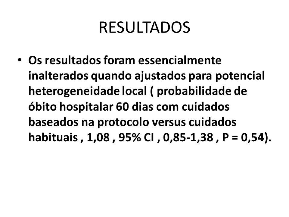 RESULTADOS Os resultados foram essencialmente inalterados quando ajustados para potencial heterogeneidade local ( probabilidade de óbito hospitalar 60