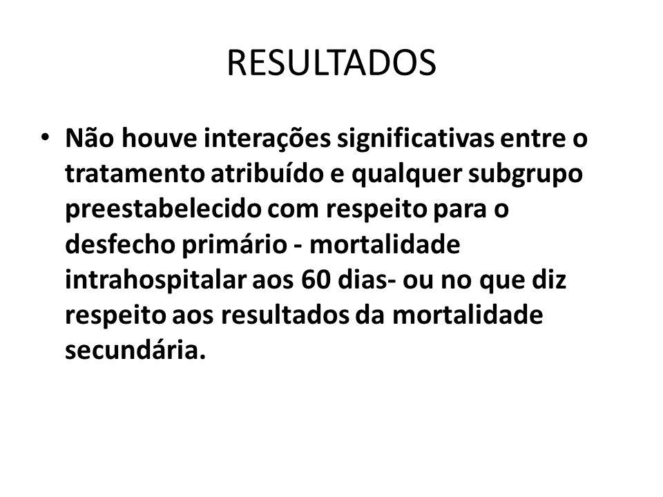 RESULTADOS Não houve interações significativas entre o tratamento atribuído e qualquer subgrupo preestabelecido com respeito para o desfecho primário