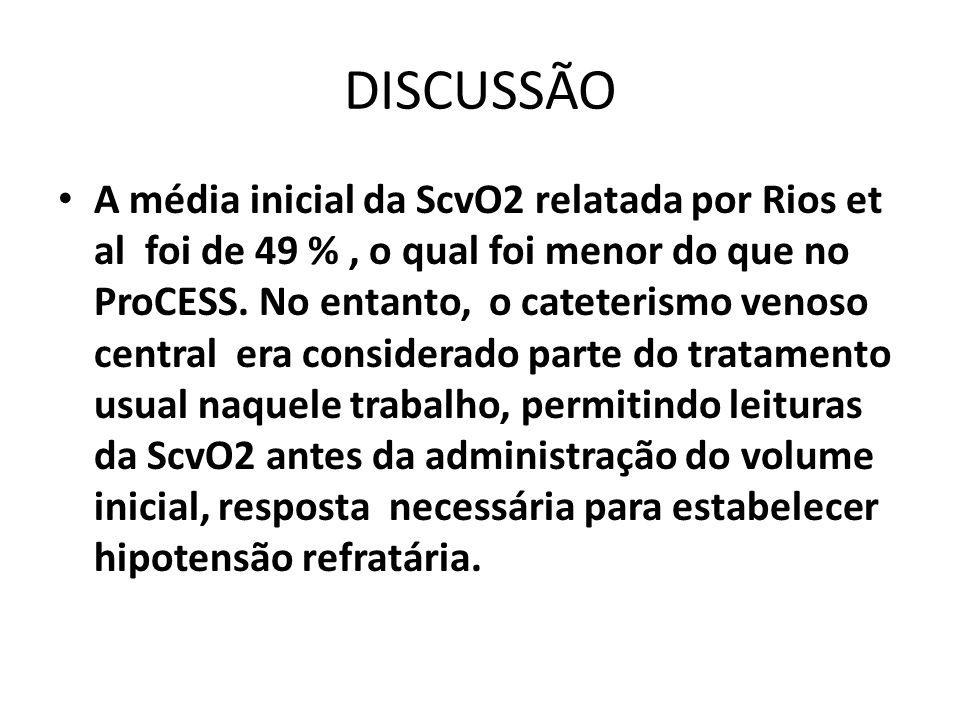 DISCUSSÃO A média inicial da ScvO2 relatada por Rios et al foi de 49 %, o qual foi menor do que no ProCESS. No entanto, o cateterismo venoso central e