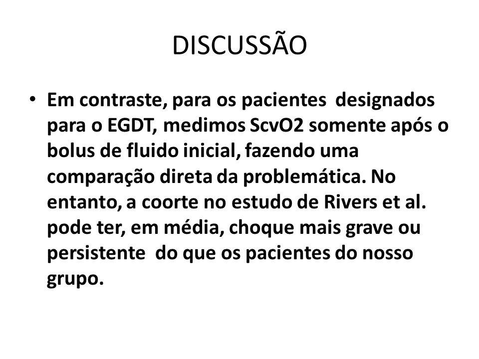 DISCUSSÃO Em contraste, para os pacientes designados para o EGDT, medimos ScvO2 somente após o bolus de fluido inicial, fazendo uma comparação direta