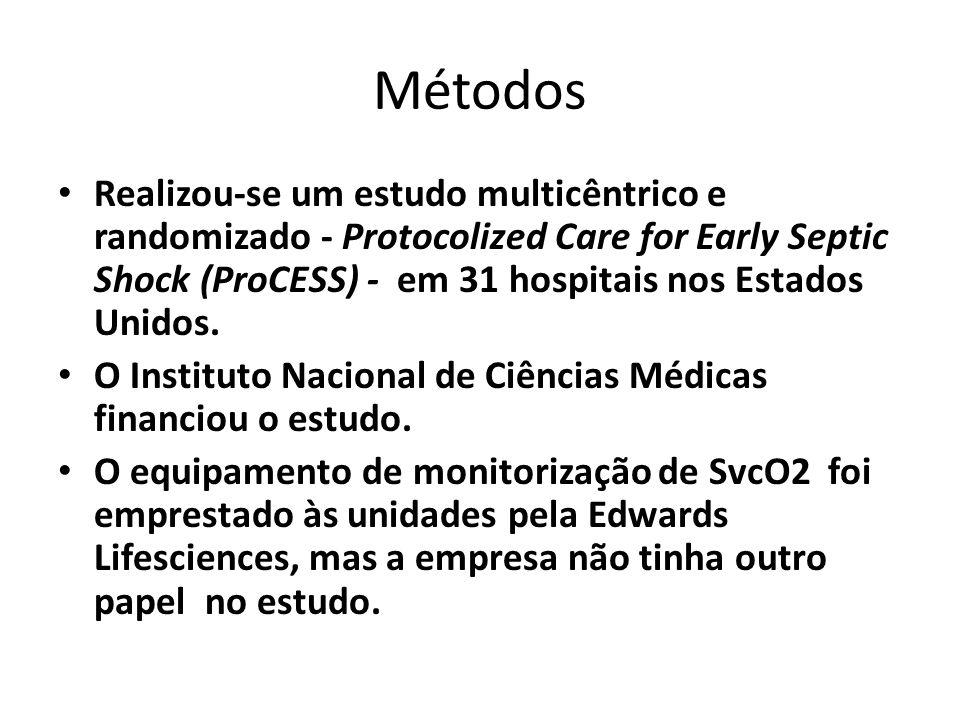Métodos Realizou-se um estudo multicêntrico e randomizado - Protocolized Care for Early Septic Shock (ProCESS) - em 31 hospitais nos Estados Unidos. O