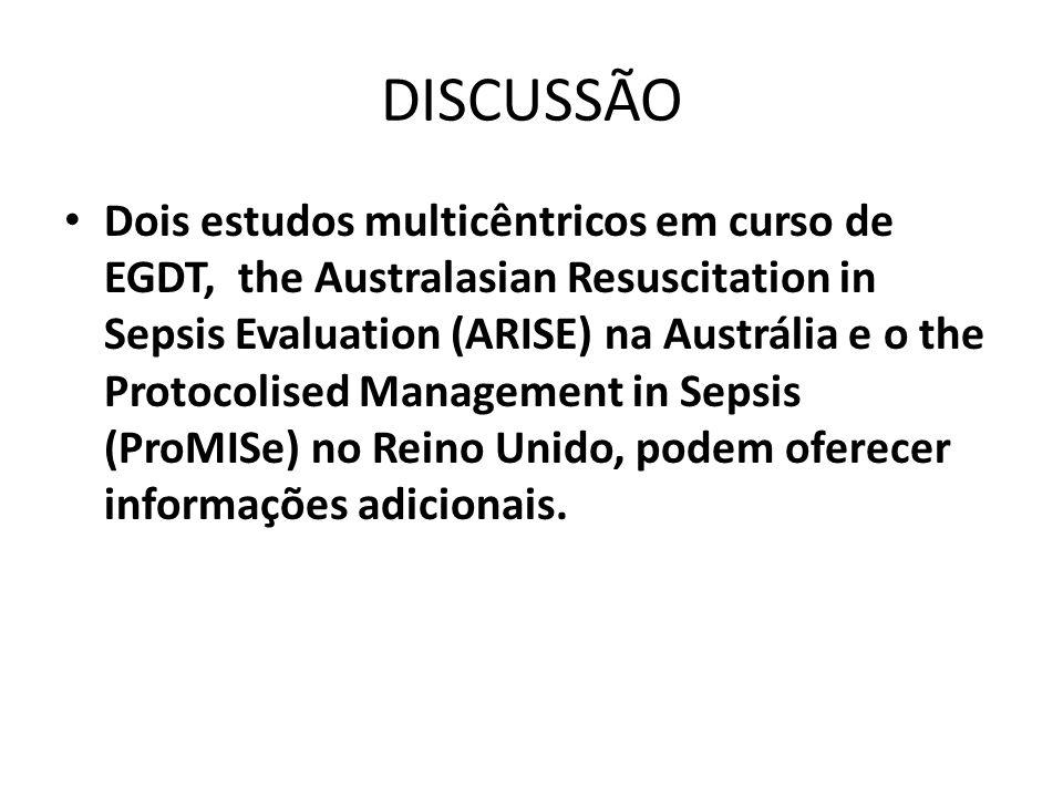 DISCUSSÃO Dois estudos multicêntricos em curso de EGDT, the Australasian Resuscitation in Sepsis Evaluation (ARISE) na Austrália e o the Protocolised