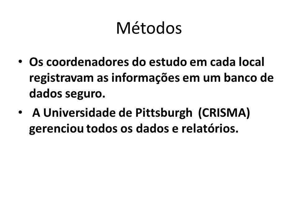 Métodos Os coordenadores do estudo em cada local registravam as informações em um banco de dados seguro. A Universidade de Pittsburgh (CRISMA) gerenci