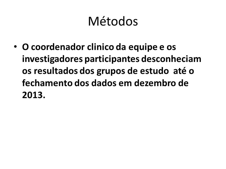 Métodos O coordenador clinico da equipe e os investigadores participantes desconheciam os resultados dos grupos de estudo até o fechamento dos dados e