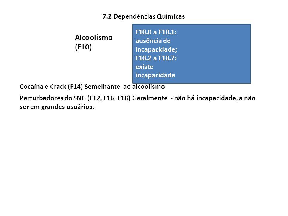 7.2 Dependências Químicas Alcoolismo (F10) F10.0 a F10.1: ausência de incapacidade; F10.2 a F10.7: existe incapacidade Cocaína e Crack (F14) Semelhant