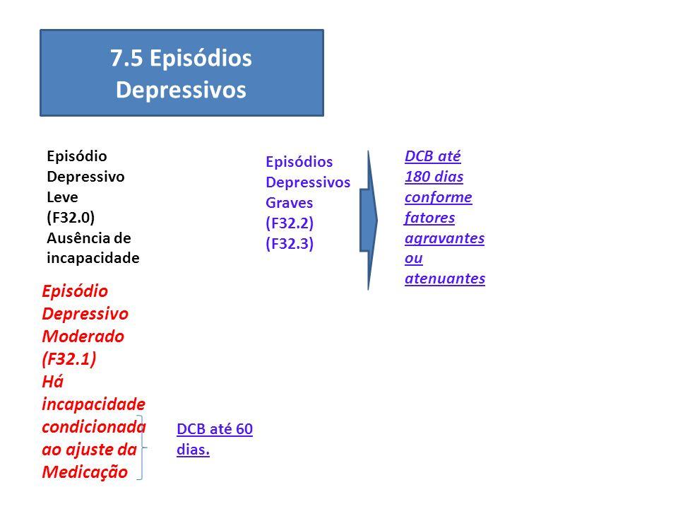 7.5 Episódios Depressivos Episódio Depressivo Leve (F32.0) Ausência de incapacidade Episódio Depressivo Moderado (F32.1) Há incapacidade condicionada