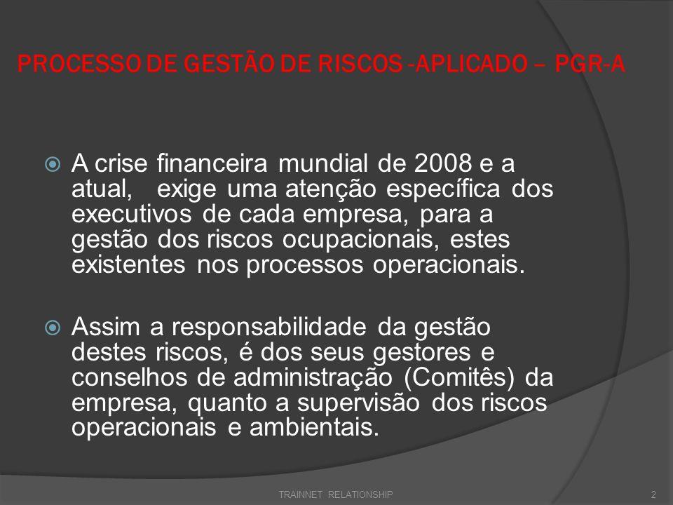 PROCESSO DE GESTÃO DE RISCOS -APLICADO – PGR-A A crise financeira mundial de 2008 e a atual, exige uma atenção específica dos executivos de cada empre
