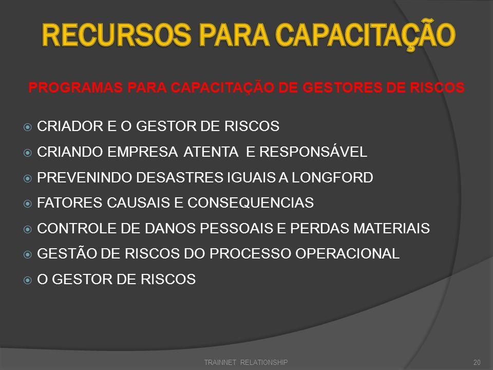 PROGRAMAS PARA CAPACITAÇÃO DE GESTORES DE RISCOS CRIADOR E O GESTOR DE RISCOS CRIANDO EMPRESA ATENTA E RESPONSÁVEL PREVENINDO DESASTRES IGUAIS A LONGF