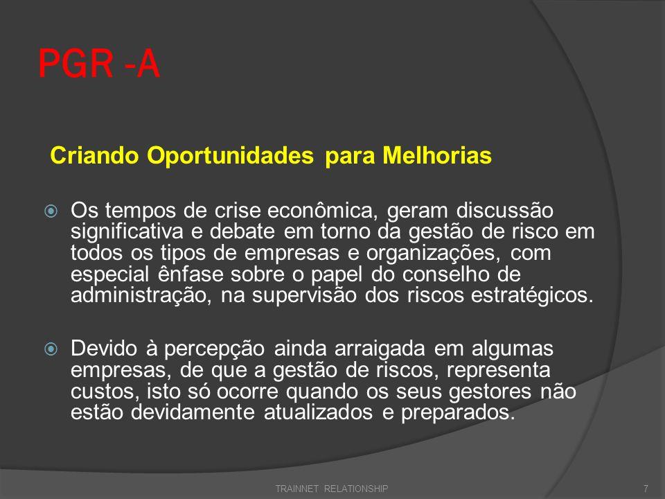 PGR -A Criando Oportunidades para Melhorias Os tempos de crise econômica, geram discussão significativa e debate em torno da gestão de risco em todos