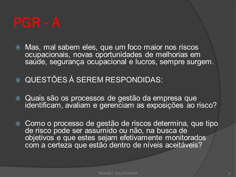 PGR - A Mas, mal sabem eles, que um foco maior nos riscos ocupacionais, novas oportunidades de melhorias em saúde, segurança ocupacional e lucros, sem