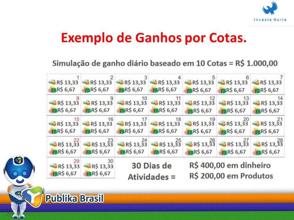 Exemplo de Ganhos por Cotas.