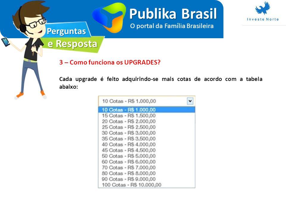 Perguntas e Resposta Publika Brasil O portal da Família Brasileira 3 – Como funciona os UPGRADES? Cada upgrade é feito adquirindo-se mais cotas de aco
