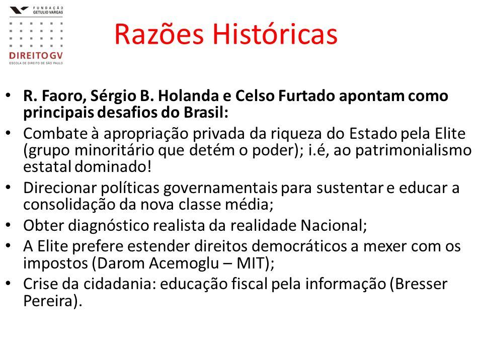 Razões Históricas R. Faoro, Sérgio B. Holanda e Celso Furtado apontam como principais desafios do Brasil: Combate à apropriação privada da riqueza do
