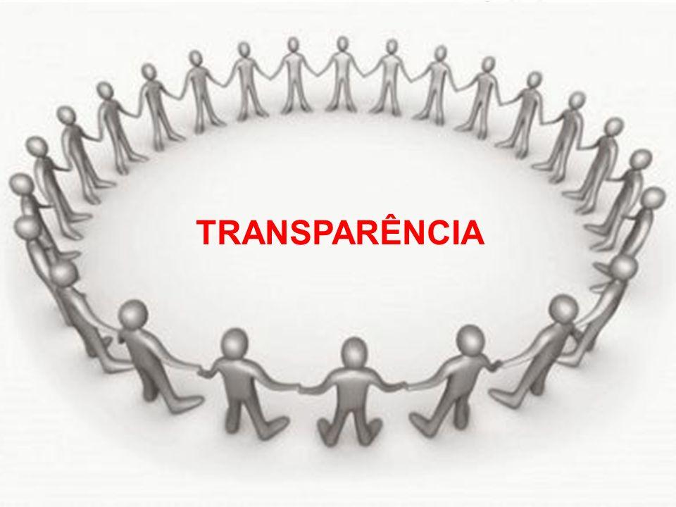 Lei da Transparência e Lei de Acesso à Informação: determinação legais e motivos