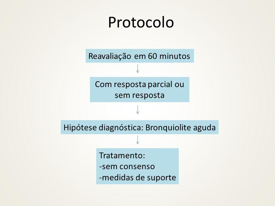 Protocolo Reavaliação em 60 minutos Com resposta parcial ou sem resposta Hipótese diagnóstica: Bronquiolite aguda Tratamento: -sem consenso -medidas d