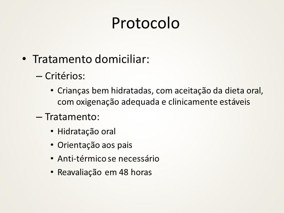 Protocolo Tratamento domiciliar: – Critérios: Crianças bem hidratadas, com aceitação da dieta oral, com oxigenação adequada e clinicamente estáveis –