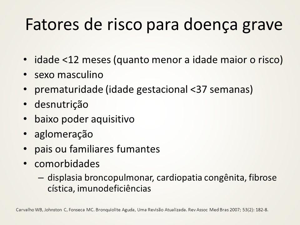 Fatores de risco para doença grave idade <12 meses (quanto menor a idade maior o risco) sexo masculino prematuridade (idade gestacional <37 semanas) d
