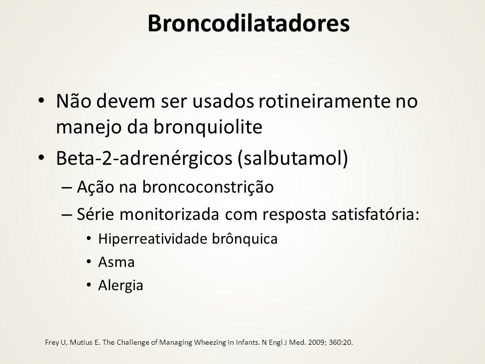 Broncodilatadores Não devem ser usados rotineiramente no manejo da bronquiolite Beta-2-adrenérgicos (salbutamol) – Ação na broncoconstrição – Série mo