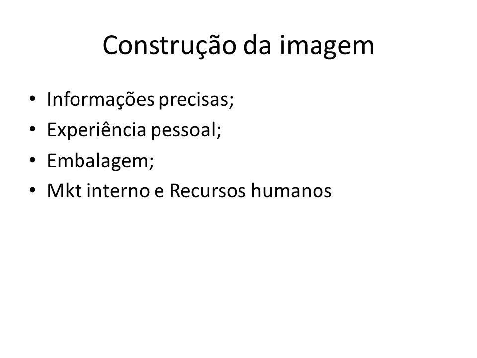 Construção da imagem Informações precisas; Experiência pessoal; Embalagem; Mkt interno e Recursos humanos