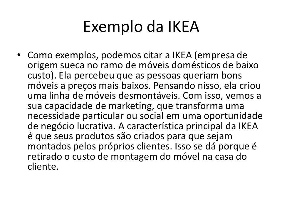 Exemplo da IKEA Como exemplos, podemos citar a IKEA (empresa de origem sueca no ramo de móveis domésticos de baixo custo). Ela percebeu que as pessoas