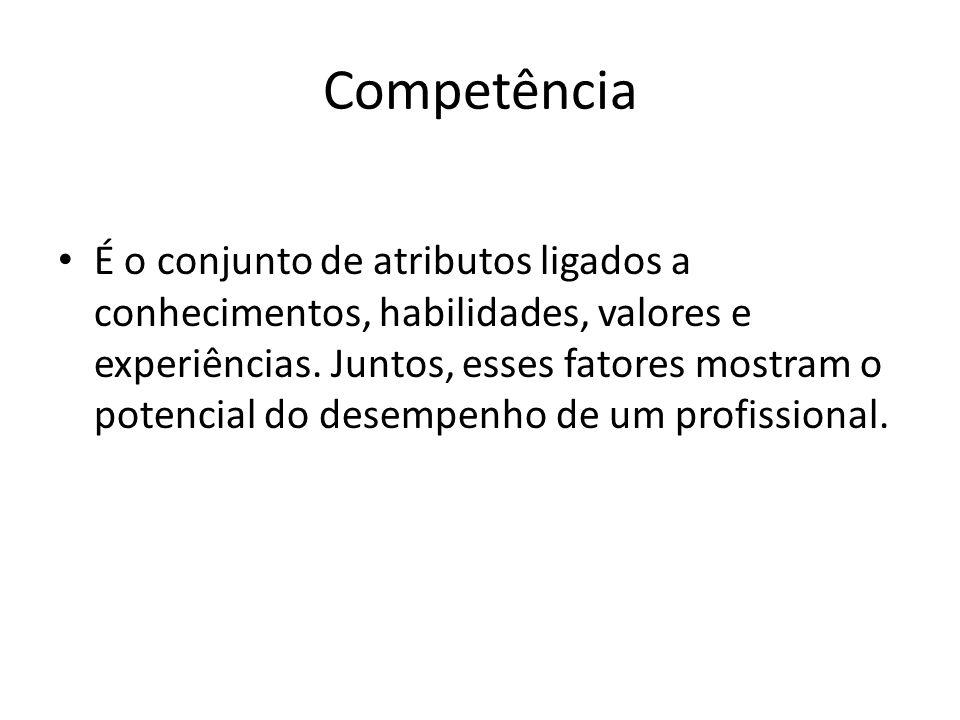Competência É o conjunto de atributos ligados a conhecimentos, habilidades, valores e experiências. Juntos, esses fatores mostram o potencial do desem