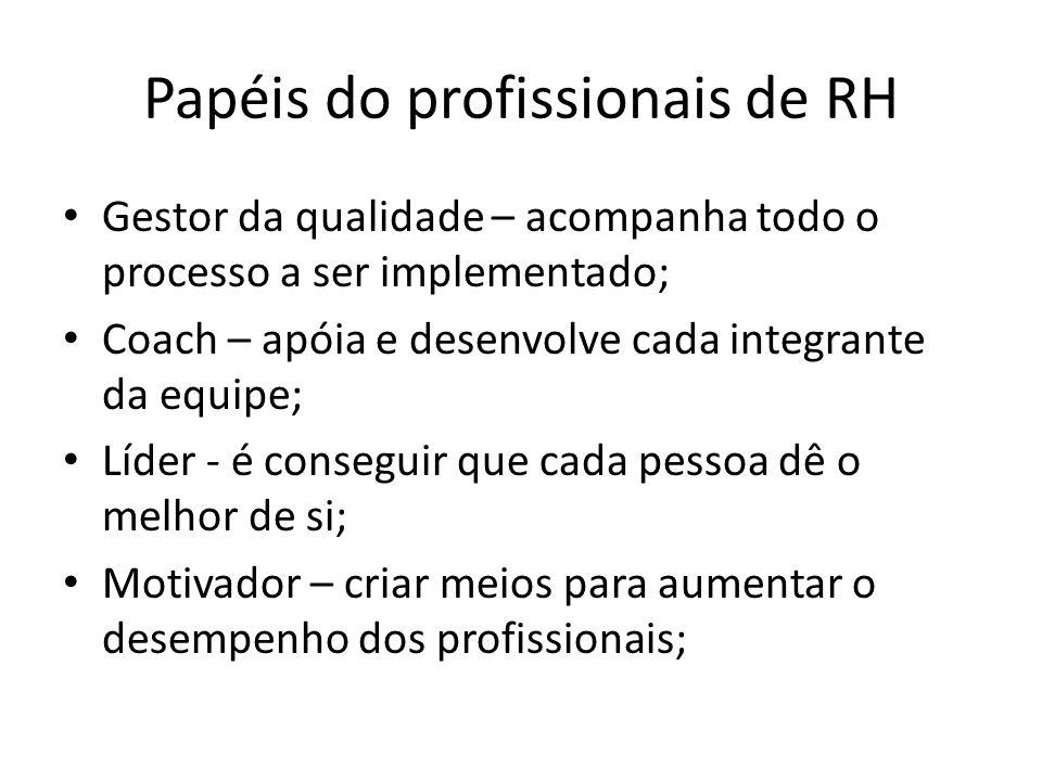 Papéis do profissionais de RH Gestor da qualidade – acompanha todo o processo a ser implementado; Coach – apóia e desenvolve cada integrante da equipe