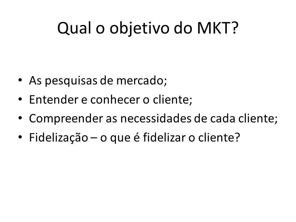 Qual o objetivo do MKT? As pesquisas de mercado; Entender e conhecer o cliente; Compreender as necessidades de cada cliente; Fidelização – o que é fid
