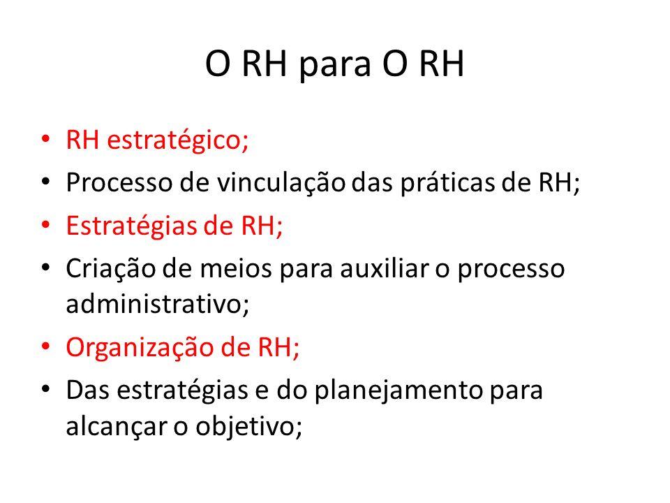 O RH para O RH RH estratégico; Processo de vinculação das práticas de RH; Estratégias de RH; Criação de meios para auxiliar o processo administrativo; Organização de RH; Das estratégias e do planejamento para alcançar o objetivo;