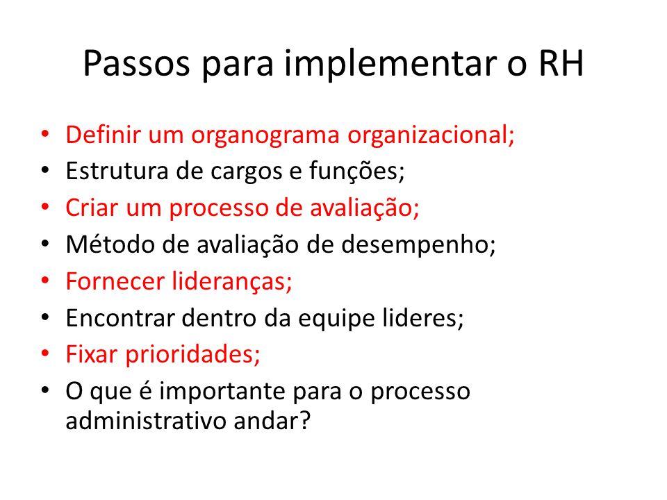 Passos para implementar o RH Definir um organograma organizacional; Estrutura de cargos e funções; Criar um processo de avaliação; Método de avaliação de desempenho; Fornecer lideranças; Encontrar dentro da equipe lideres; Fixar prioridades; O que é importante para o processo administrativo andar?