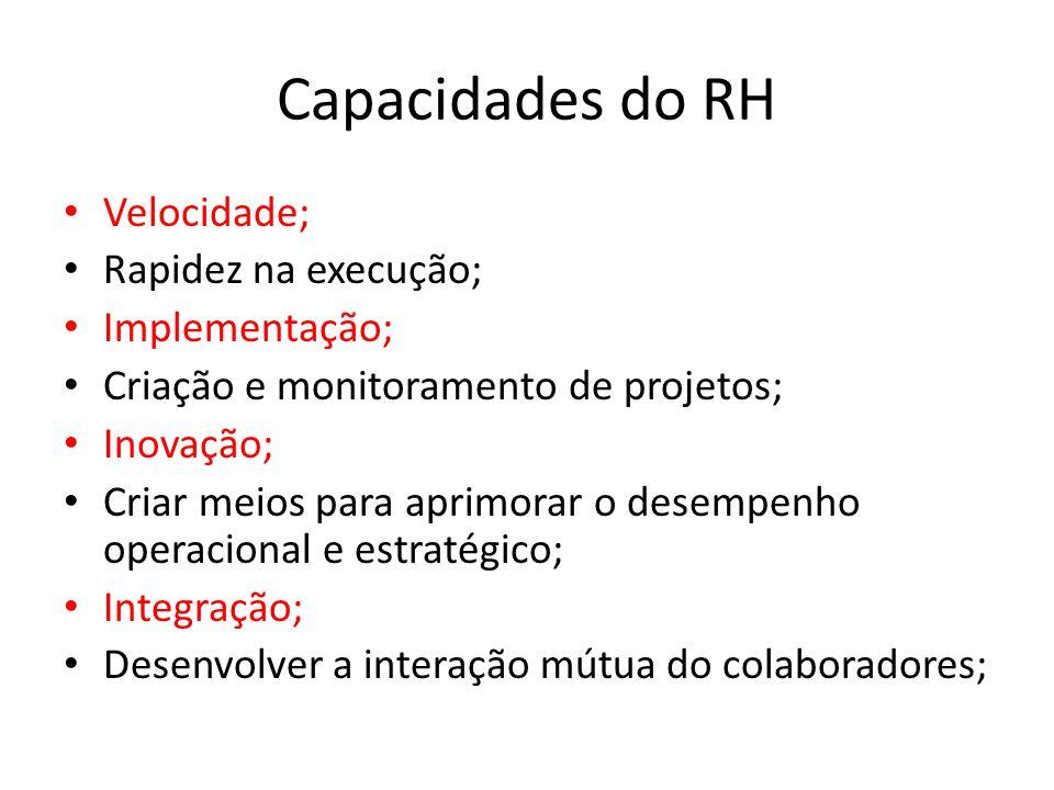Capacidades do RH Velocidade; Rapidez na execução; Implementação; Criação e monitoramento de projetos; Inovação; Criar meios para aprimorar o desempenho operacional e estratégico; Integração; Desenvolver a interação mútua do colaboradores;