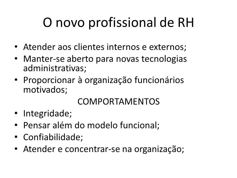 O novo profissional de RH Atender aos clientes internos e externos; Manter-se aberto para novas tecnologias administrativas; Proporcionar à organização funcionários motivados; COMPORTAMENTOS Integridade; Pensar além do modelo funcional; Confiabilidade; Atender e concentrar-se na organização;