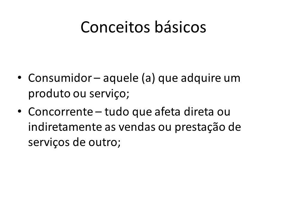 Conceitos básicos Consumidor – aquele (a) que adquire um produto ou serviço; Concorrente – tudo que afeta direta ou indiretamente as vendas ou prestação de serviços de outro;
