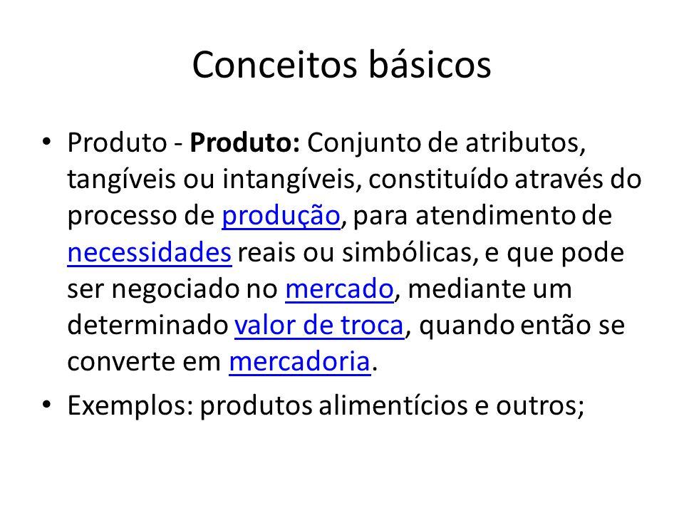 Conceitos básicos Produto - Produto: Conjunto de atributos, tangíveis ou intangíveis, constituído através do processo de produção, para atendimento de