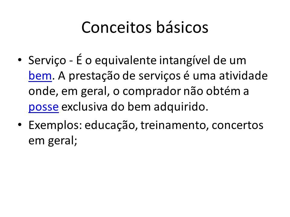 Conceitos básicos Serviço - É o equivalente intangível de um bem. A prestação de serviços é uma atividade onde, em geral, o comprador não obtém a poss