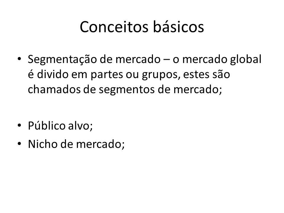 Conceitos básicos Segmentação de mercado – o mercado global é divido em partes ou grupos, estes são chamados de segmentos de mercado; Público alvo; Ni