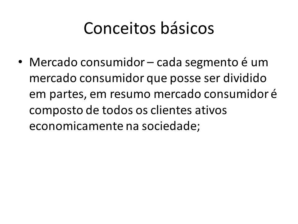 Conceitos básicos Mercado consumidor – cada segmento é um mercado consumidor que posse ser dividido em partes, em resumo mercado consumidor é composto de todos os clientes ativos economicamente na sociedade;