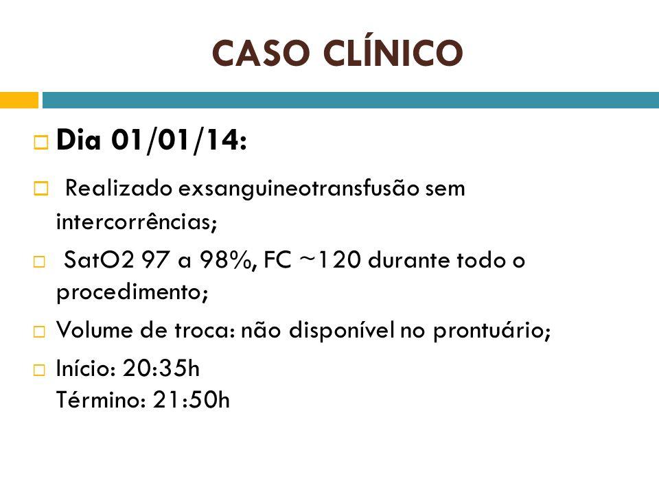 CASO CLÍNICO Dia 01/01/14: Realizado exsanguineotransfusão sem intercorrências; SatO2 97 a 98%, FC ~120 durante todo o procedimento; Volume de troca:
