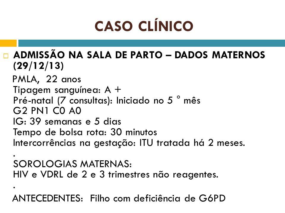 CASO CLÍNICO ADMISSÃO NA SALA DE PARTO – DADOS MATERNOS (29/12/13) PMLA, 22 anos Tipagem sanguínea: A + Pré-natal (7 consultas): Iniciado no 5 ° mês G