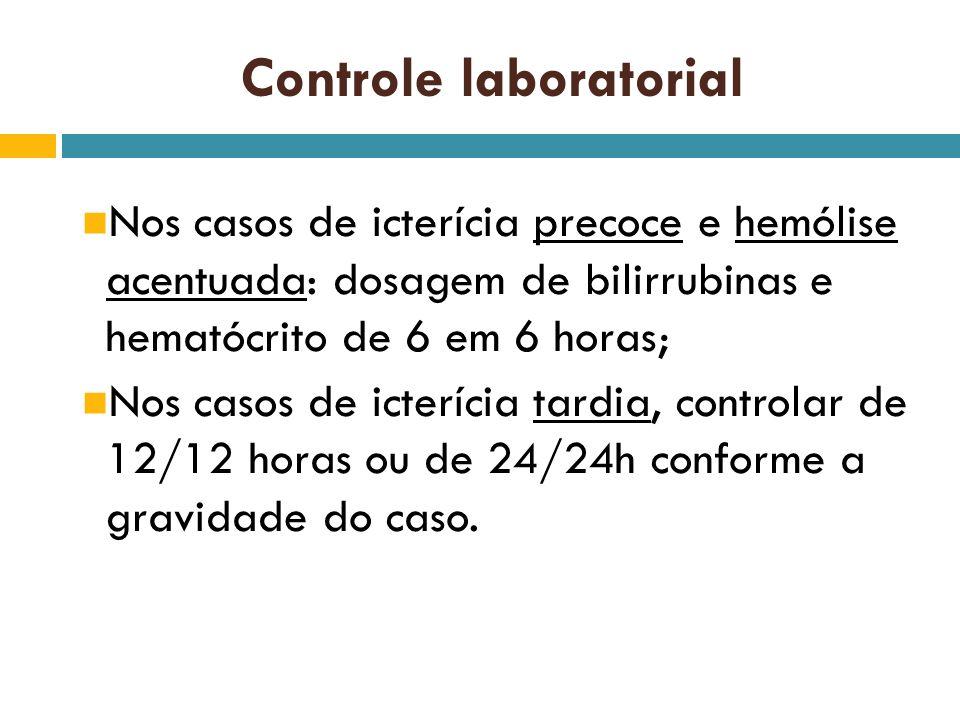 Controle laboratorial Nos casos de icterícia precoce e hemólise acentuada: dosagem de bilirrubinas e hematócrito de 6 em 6 horas; Nos casos de icteríc