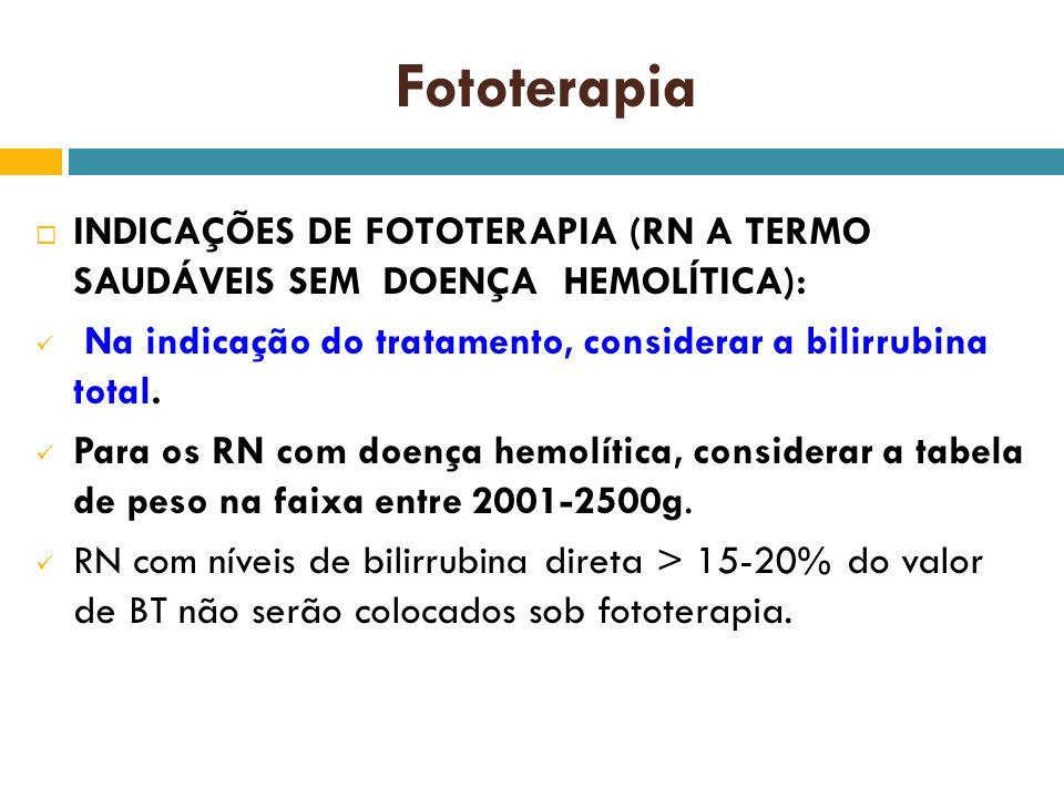 Fototerapia INDICAÇÕES DE FOTOTERAPIA (RN A TERMO SAUDÁVEIS SEM DOENÇA HEMOLÍTICA): Na indicação do tratamento, considerar a bilirrubina total. Para o