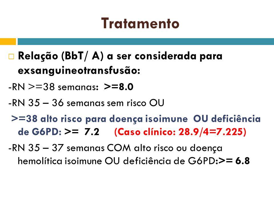 Tratamento Relação (BbT/ A) a ser considerada para exsanguineotransfusão: -RN >=38 semanas: >=8.0 -RN 35 – 36 semanas sem risco OU >=38 alto risco par