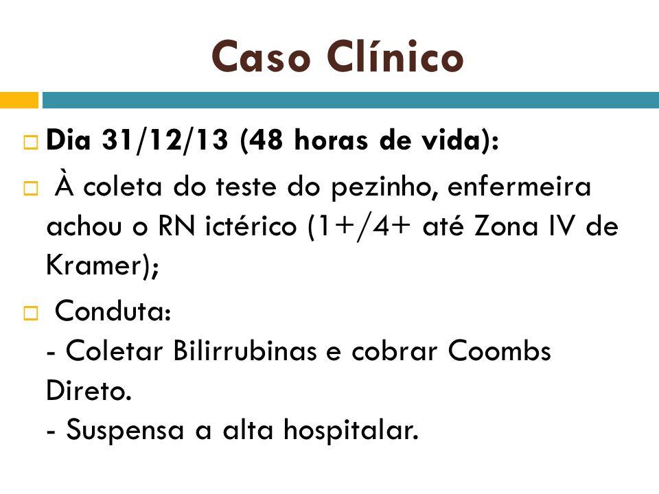 Caso Clínico Dia 31/12/13 (48 horas de vida): À coleta do teste do pezinho, enfermeira achou o RN ictérico (1+/4+ até Zona IV de Kramer); Conduta: - C