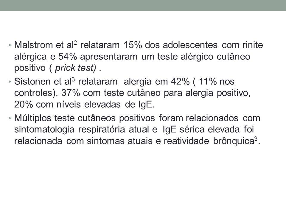 Malstrom et al 2 relataram 15% dos adolescentes com rinite alérgica e 54% apresentaram um teste alérgico cutâneo positivo ( prick test). Sistonen et a