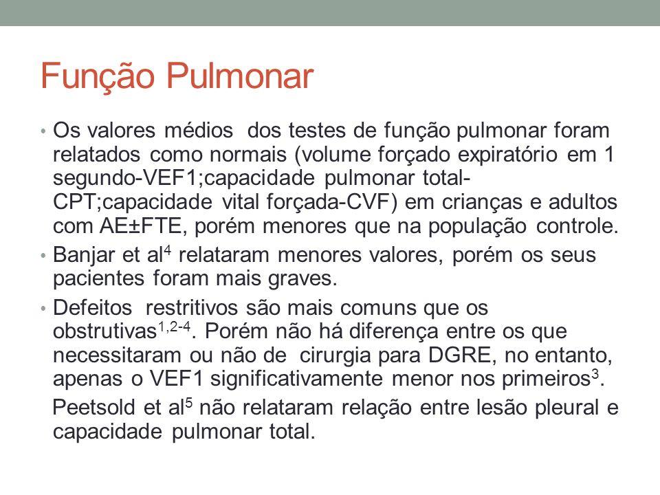 Função Pulmonar Os valores médios dos testes de função pulmonar foram relatados como normais (volume forçado expiratório em 1 segundo-VEF1;capacidade