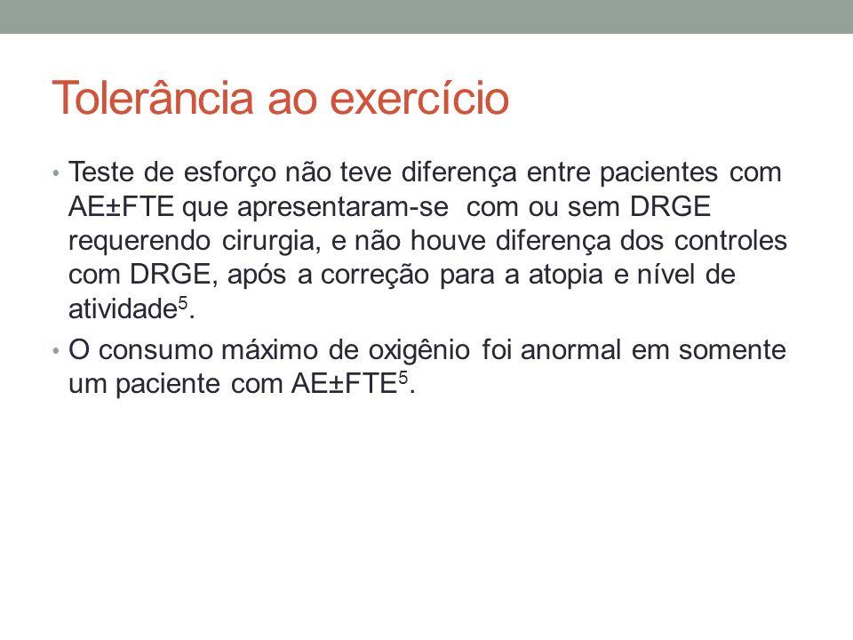 Tolerância ao exercício Teste de esforço não teve diferença entre pacientes com AE±FTE que apresentaram-se com ou sem DRGE requerendo cirurgia, e não