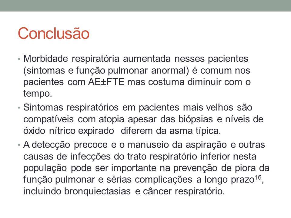 Conclusão Morbidade respiratória aumentada nesses pacientes (sintomas e função pulmonar anormal) é comum nos pacientes com AE±FTE mas costuma diminuir