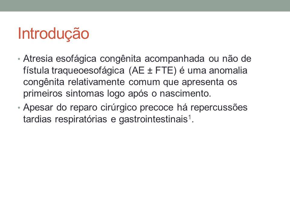 Introdução Atresia esofágica congênita acompanhada ou não de fístula traqueoesofágica (AE ± FTE) é uma anomalia congênita relativamente comum que apre