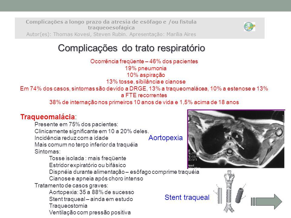 Complicações do trato respiratório Complicações do trato respiratório Complica ç ões a longo prazo da atresia de esôfago e /ou f í stula traqueoesof á